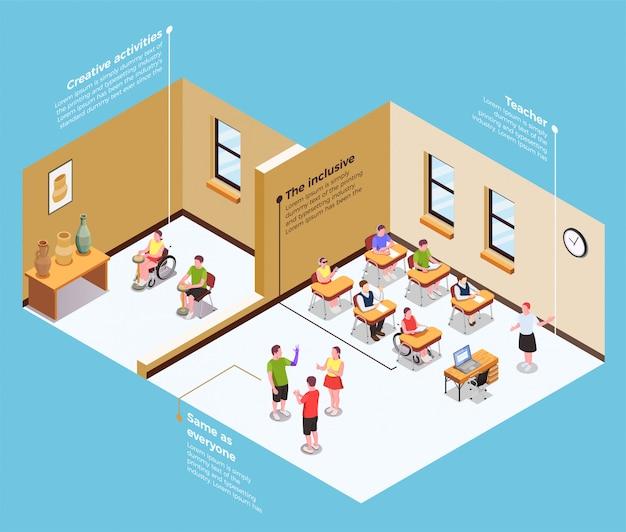 Изометрическая композиция со студентами на инклюзивных классах обучения 3d Бесплатные векторы