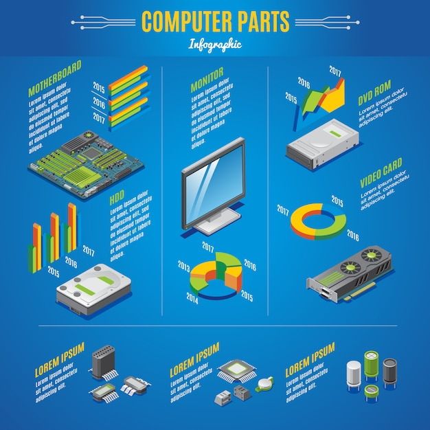 Isometric computer parts infographic concept with monitor motherboard video card drives diodes transistors microchips isolated Free Vector