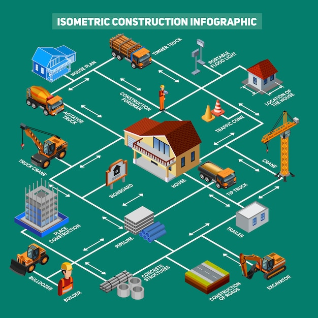 Isometric construction elements infographics Free Vector