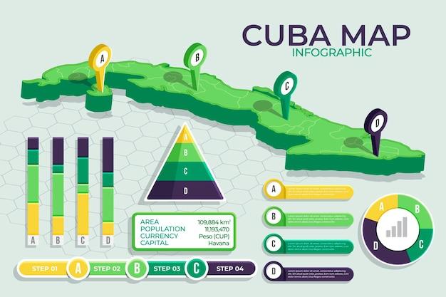 Mappa isometrica di cuba infografica Vettore gratuito