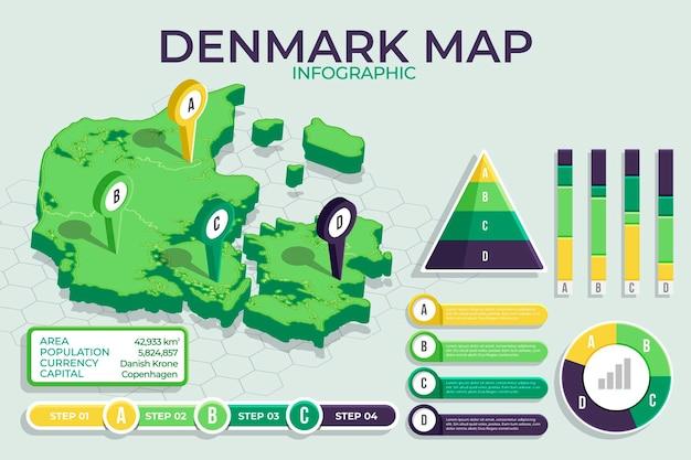Mappa isometrica danimarca infografica Vettore gratuito