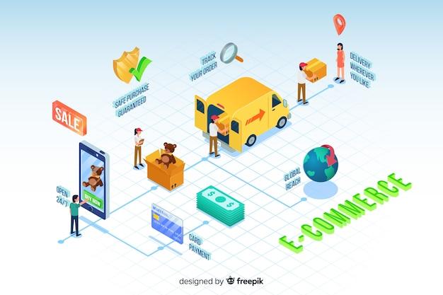 Isometric e-commerce elements background Free Vector