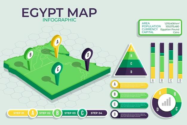 Mappa isometrica egitto infografica Vettore gratuito