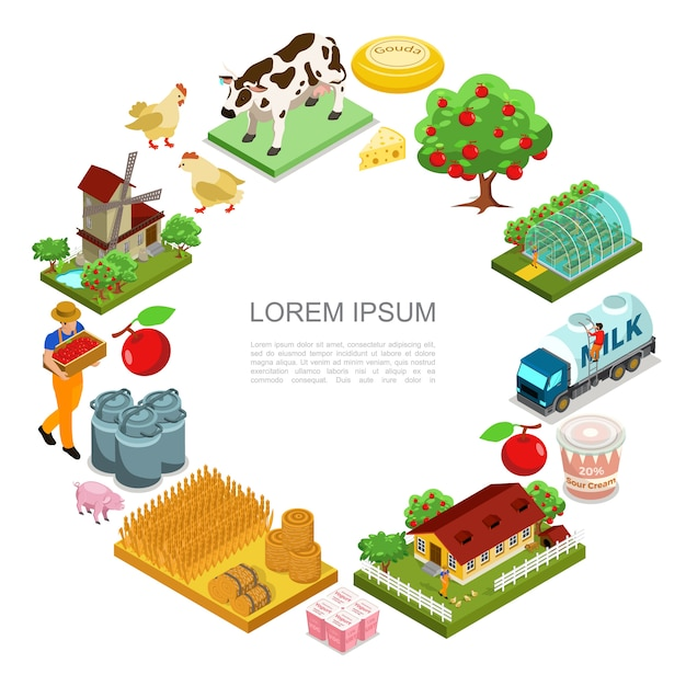 Isometric farming round composition with farmer cow pig chickens apple trees greenhouse milk truck cheese yogurt bales of hay house windmill Premium Vector