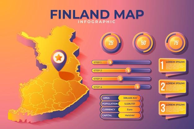 Mappa isometrica della finlandia infografica Vettore gratuito