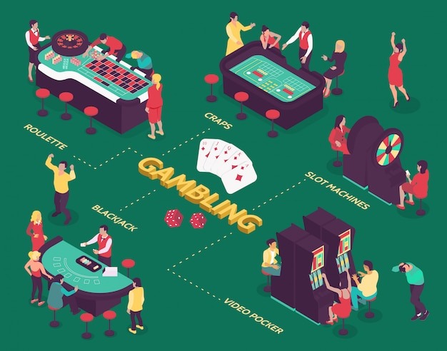 Isometric flowchart with people gambling in casino on green background 3d illustration Free Vector