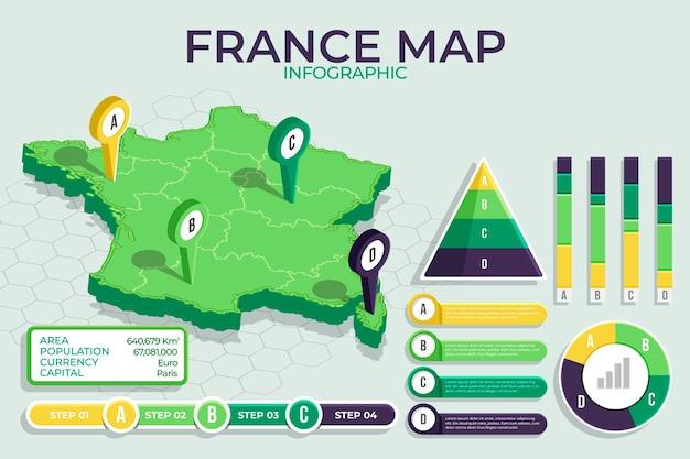 Изометрические карта франции инфографики Бесплатные векторы