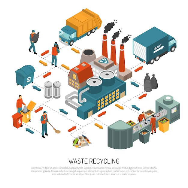 Isometric garbage recycling concept Free Vector