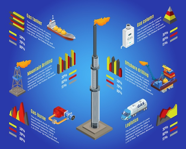 Isometric gas industry infographic concept with derrick tanker mountain drilling rig station offshore platform truck isolated Free Vector