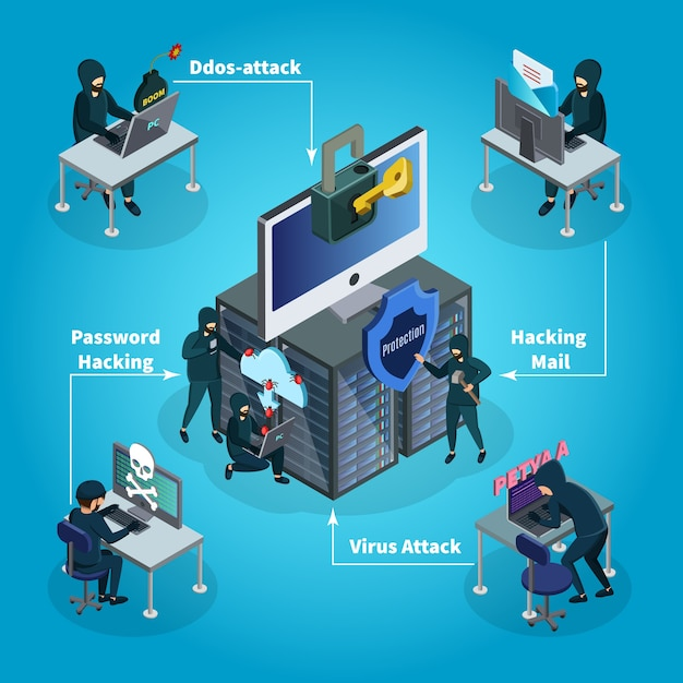 Isometric hacking activity composition Free Vector