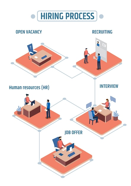 Isometric hiring process infographic Free Vector