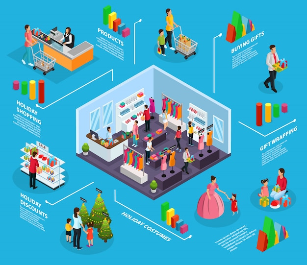 Isometric holiday shopping infographic concept with people buying christmas gifts trees costumes food products isolated Premium Vector