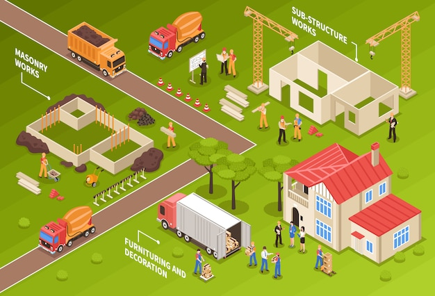 Isometric house construction concept Free Vector