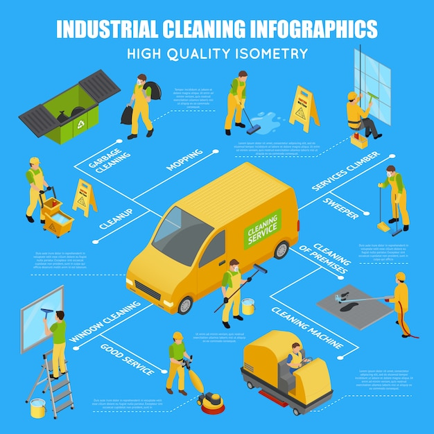 Isometric industrial cleaning infographic Free Vector