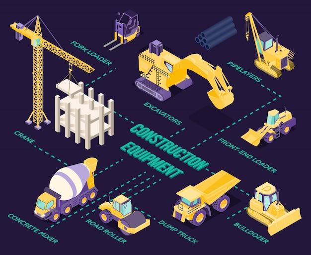 建設機械および機械と等尺性のインフォグラフィック 無料ベクター