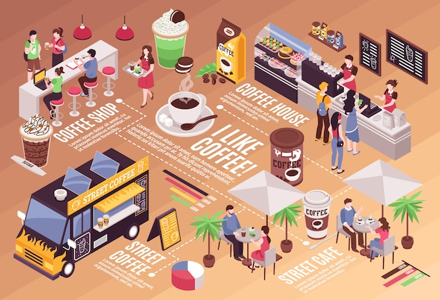 Isometric infographics with people spending time in coffee house 3d Free Vector