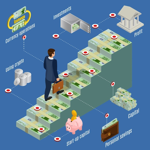 Isometric investment concept with businessman walking up money stairs and different steps for profit achievement Free Vector