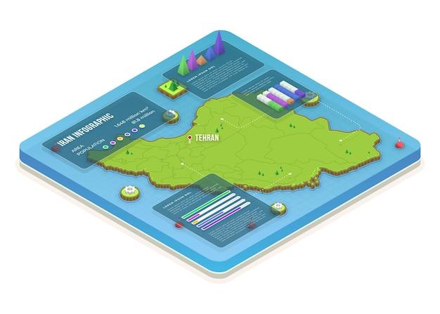 Изометрические карта ирана инфографика Бесплатные векторы