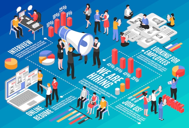 Isometric job search recruitment horizontal composition flowchart with human characters infographic symbols and signs with text Free Vector