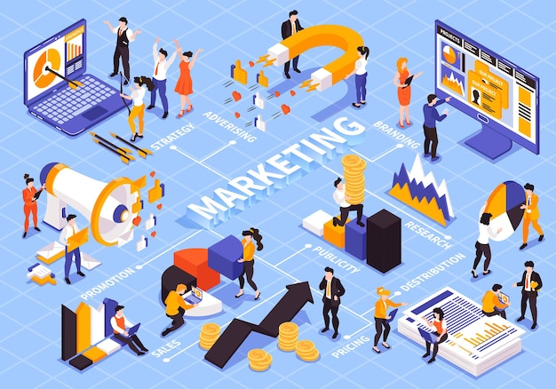 Isometric marketing strategy flowchart composition with text captions people and colourful graph diagram elements with computers Free Vector