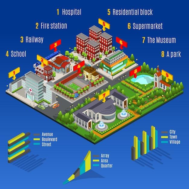 Изометрические современный город инфографики концепция Бесплатные векторы