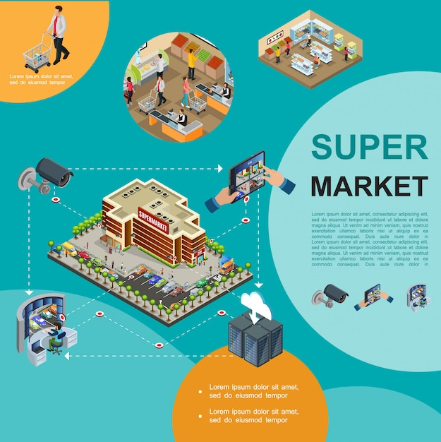 Isometric modern supermarket template with shopping center building parking people buying products in hall security video surveillance system Free Vector