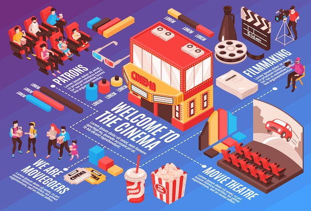 Isometric movie cinema flowchart composition with isolated images with cinema industry essentials people and infographic elements  illustration Free Vector
