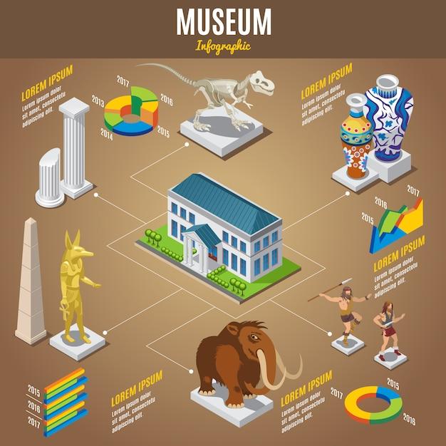 Изометрические музей инфографики шаблон со строительными колоннами фараон древние вазы скелет динозавра примитивные люди мамонт экспонаты изолированные Бесплатные векторы