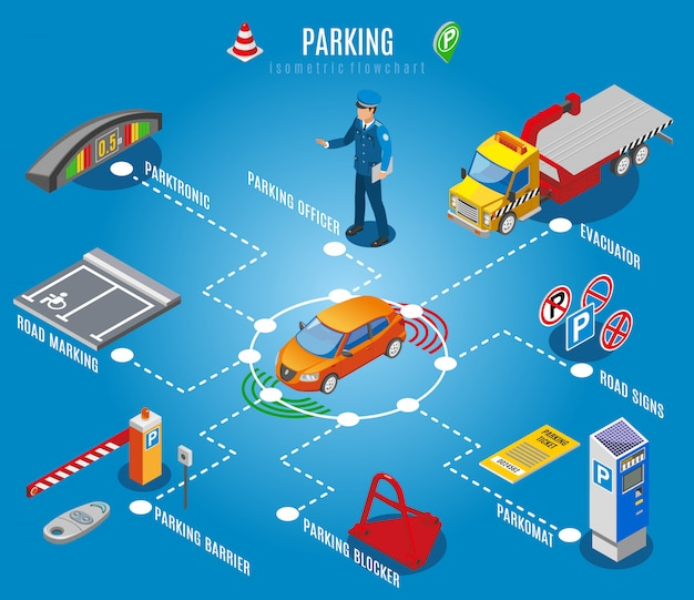Isometric parking flowchart Free Vector