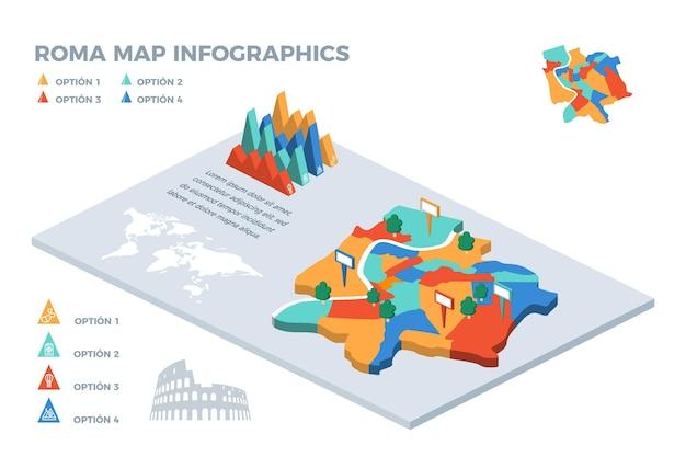 Infografica mappa isometrica della città di roma Vettore gratuito