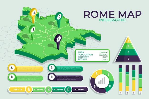 Изометрические римская карта инфографики Premium векторы