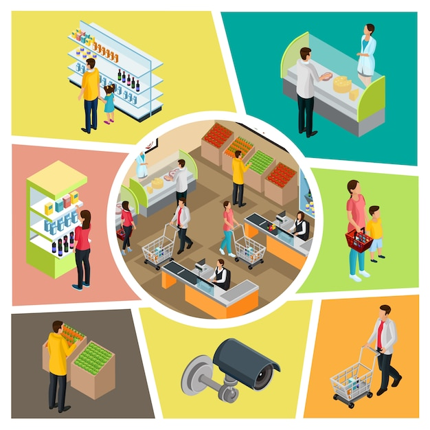 Isometric supermarket colorful composition with security surveillance camera people choosing and buying different products isolated Free Vector