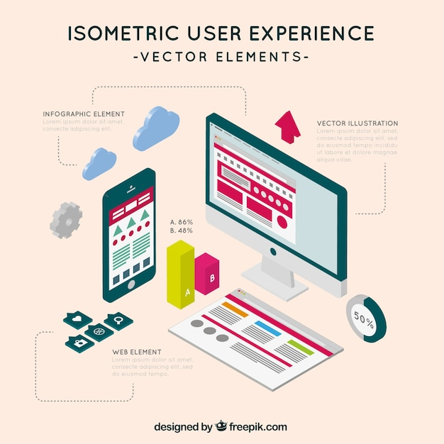 Isometric User Experience Pack Vector Free Download
