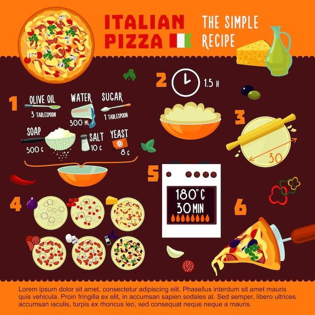 イタリアのピザレシピインフォグラフィックコンセプト 無料ベクター