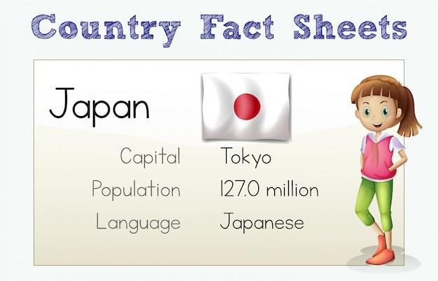 Информационный бюллетень японии с флагом и лицом Premium векторы