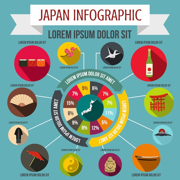 Japan infographic elements in flat style for any design Premium Vector