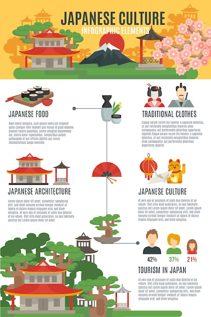 Japanese culture infographic set Free Vector