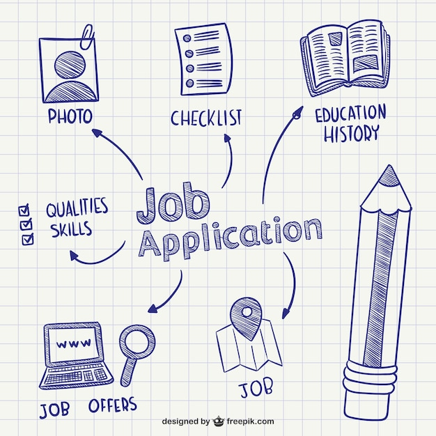 Job application scribbles Free Vector