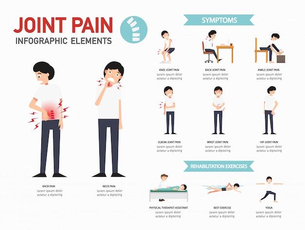 Joint pain infographics.illustration. Premium Vector