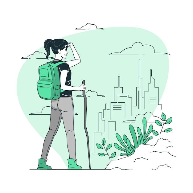 Иллюстрация концепции путешествия Бесплатные векторы