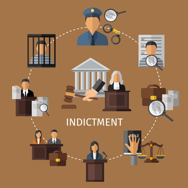 Judicial system concept Free Vector