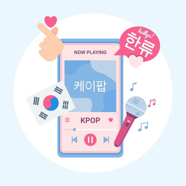 K-popミュージックコンセプト Premiumベクター