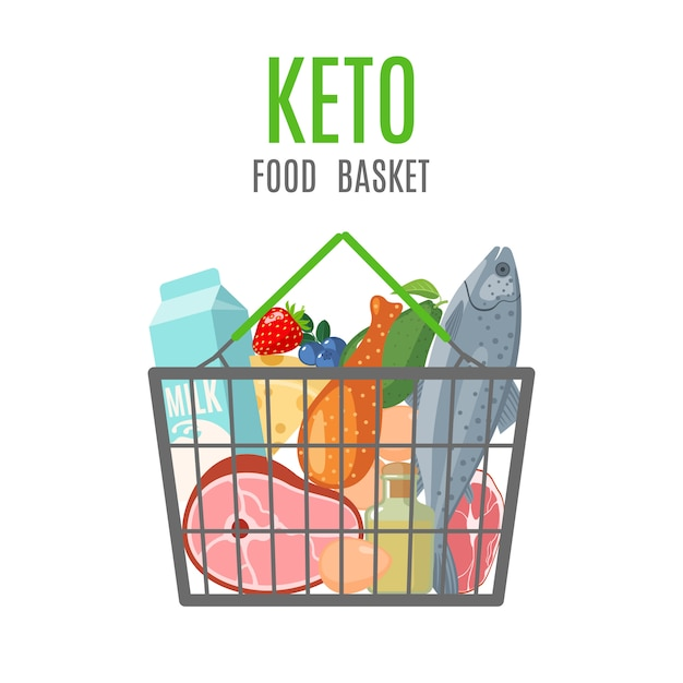 Keto food basket in flat style isolated on white background. ketogenic diet ingredients. Premium Vector
