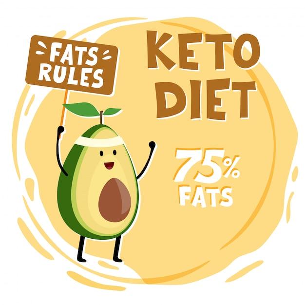 Ketogenic diet concept illustration. Premium Vector