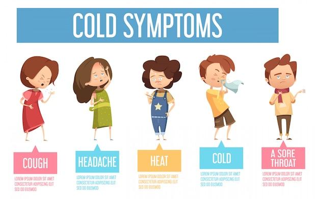 Kids flu cold common symptoms Free Vector