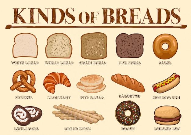 Kind of bread stock vector set Premium Vector