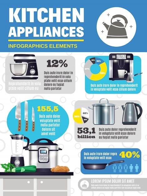 Kitchen appliances infographics Free Vector