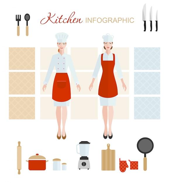 Kitchen infographic. Premium Vector