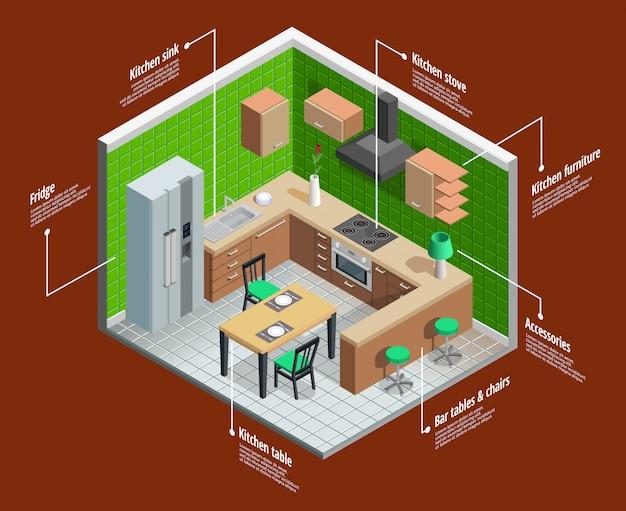 Kitchen interior concept Free Vector