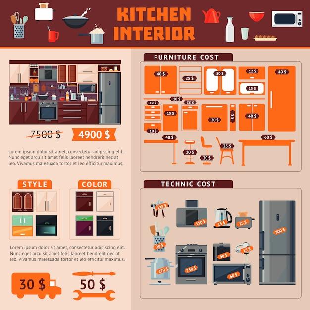 Kitchen interior infographic concept Free Vector